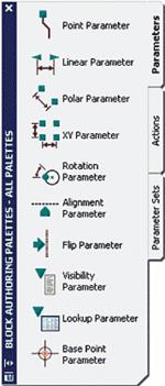 Рис. 30. Закладка Параметры (Parameters)