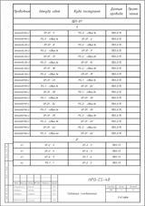 Таблица соединений (фрагмент)