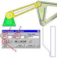 Для подготовки презентации кинематической схемы нужно задать начальный (1) и конечный (2) относительные углы между деталями и запустить анимацию, нажав пиктограмму (3)