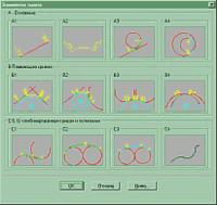 Средства отрисовки горизонтальных кривых системы Plateia