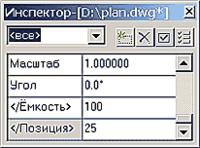 Изменение значений ранее определенных атрибутов на панели Инспектор