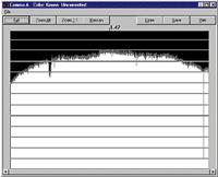 Некорректированный профиль обработки сигнала