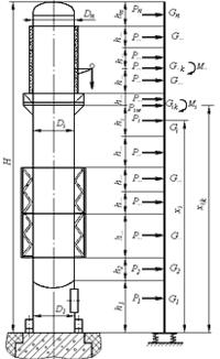 Рис. 3. Расчетная схема аппарата для расчета на прочность