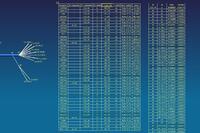 Рис. 6. Оформление таблицы проводов и таблицы диаметров и длин сегментов на поле чертежа электрического жгута агрегата (NXRouting Electrical)