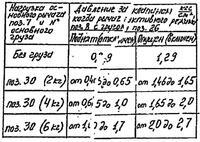 Рис. 8. Архивный документ