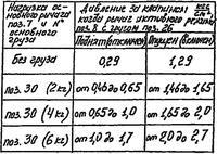 Рис. 11. Документ поле реставрации