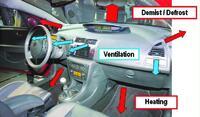 Рис. 7. Салон автомобиля Citroen C4. Показано расположение вентиляционных отверстий. Стрелки показывают направление потоков воздуха. Источник: Visteon [2]