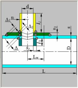 Экран расчетной схемы штуцера