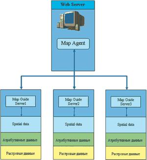 Рис. 3. Схема «зазеркаленных» данных