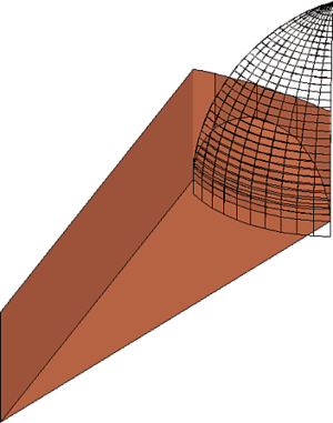 Рис. 5. 2D- и 3D-представление зоны, подрезанной под купол