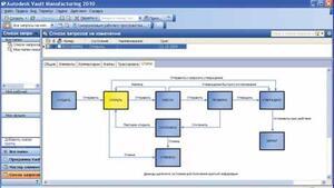 Функциональная схема бизнес-процесса создания чертежа проекта