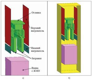 Рис. 1. Расчетная область: а) модель расчетной области; б) модель расчетной области с учетом симметрии