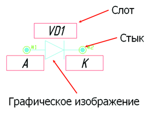 Графическое изображение элемента (фрейм)