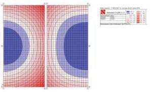 Рис. 7. Вертикальные смещения точек плит (мм) при совместном действии веса и температурной нагрузки