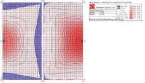 Рис. 9. Напряжения σ3 (кг/см2) в верхнем слое плит. Красные тона – напряжения растяжения