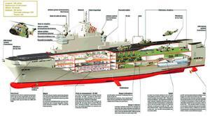 Универсальный десантный корабль типа Мистраль (BPC de la classe Mistral) Судостроительная корпорация STX Europe(Франция)