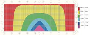 Поверхность влияния изгибающего момента в сечении стержневого элемента ребра главных балок Б4, план