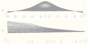 Поверхность влияния изгибающего момента в сечении стержневого элемента ребра главных балок Б3, виды с фасада и торца пролетного строения