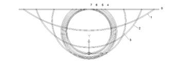 Рис. 4. Формовка при постоянной верхней точке