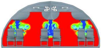Расчет системы кондиционирования и вентиляции в салоне пассажирского самолета