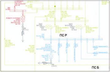 Рис. 2. Пример схемы, подготовленной с использованием объектного подхода