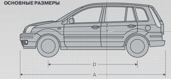 Рис. 2. Эскиз автомобиля Ford Fusion (вид сбоку)