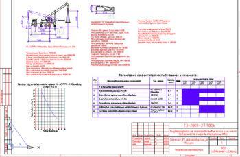 Технические характеристики крана проекта