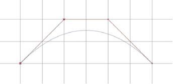 Рис. 12. Расположение CV в узлах сетки