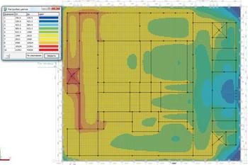 Рис. 7. Распределение напряженности магнитного поля на территории подстанции при молниевом разряде в молниеотвод М1