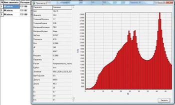 Рис. 8. Распределение напряженности магнитного поля вдоль кабеля КРУМ-ОПУ при молниевом разряде в молниеотвод М1