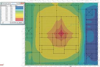 Рис. 11. Распределение потенциалов (В) при однофазном КЗ в сети 110 кВ на Т1