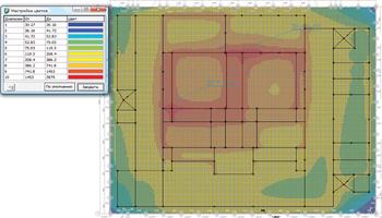 Рис. 16. Распределение напряженности магнитного поля на территории подстанции при двухфазном КЗ в сети 10 кВ на Т2 и КРУМ