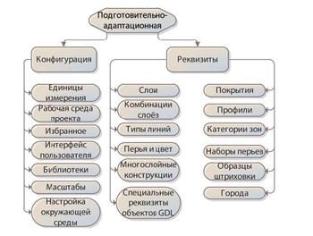 Схема 1б