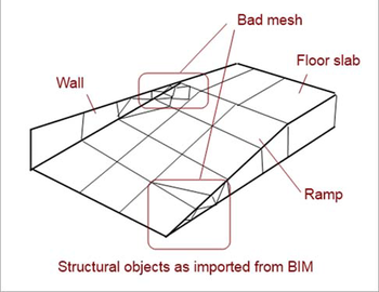 Рис. 4. Пример одного из узкоспециальных вопросов, которые портят красоту парадигмы единой модели для BIM