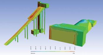 Рис. 5. Распределение давления ветра в расчетной области