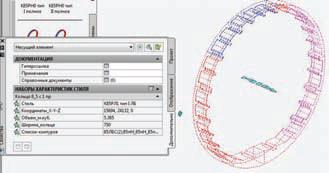 2д – пример кольца обделки с присоединенным к нему набором характеристик;