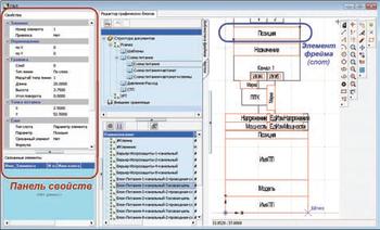 Рис. 6. Панель свойств в графическом редакторе