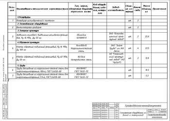 Рис. 14. Документ, автоматически сгенерированный Model Studio CS по схеме
