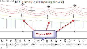 Рис. 8. Трасса ЛЭП на продольном разрезе профиля в AutoCAD Civil 3D+Model Studio CS ЛЭП