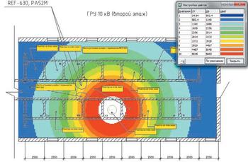 Рис. 14. Распределение магнитного поля в здании ГРУ 10 кВ на высоте 6.0 м