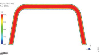 Рис. 7. Распределение температуры в поперечном сечении полости при 30-расчете для сетки, содержащей 2,83 млн (8-10 слоев) элементов