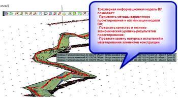 Рис. 13. Трехмерная модель ЛЭП протяженностью 18 км