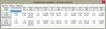 Рис. 11. Анализ режимов существующей сети с учетом естественного роста нагрузок