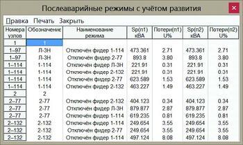 Рис. 14. Анализ послеаварийных режимов по периодам с учетом реконструкций