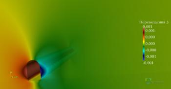 Рис. 5. Горизонтальные перемещения вблизи выработки (м)