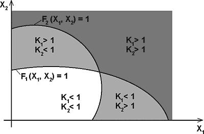 Рис. 1. Геометрическая иллюстрация к набору неравенств (1)