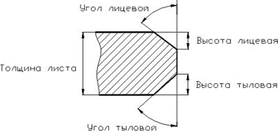 Рис. 3. Параметры разделки кромок
