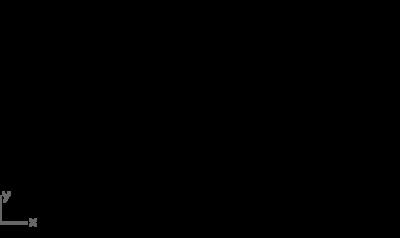 Схема построения параллелограмма