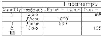 Рис. 21. Результирующая запись в таблице представляет собой обновляемое текстовое поле