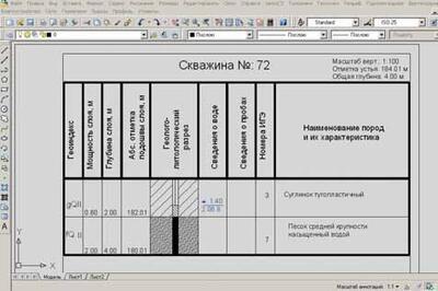 Инженерно-геологическая колонка.